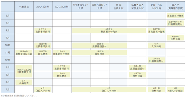 gakubu_timetable.png