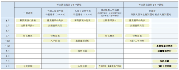 daigakuin_timetable.png