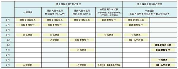 daigakuin_timetable.jpg