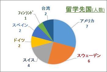 ryugaku_co1.jpg