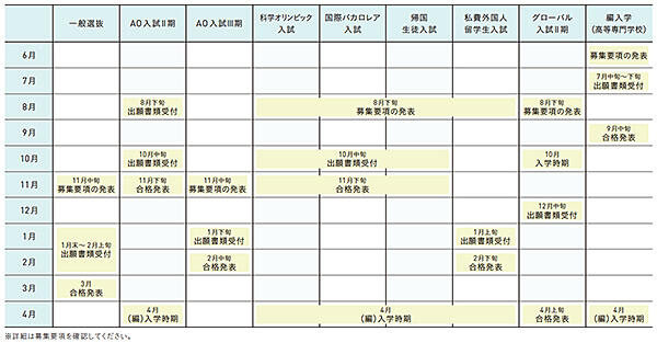 gakubu_timetable.jpg