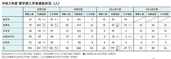 r2_gakubu_nyugaku.jpg
